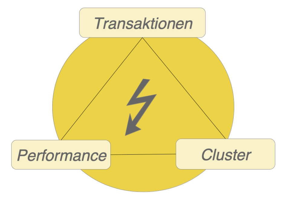 architektur_in_der_cloud_gepardec_blog