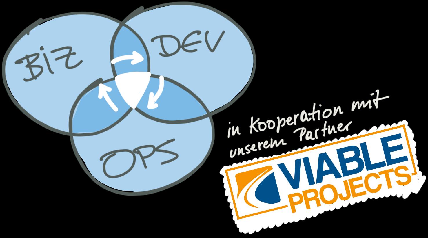 Training für BizDevOps Organisationen und Unternehmen